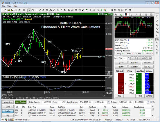 Forex tracking software