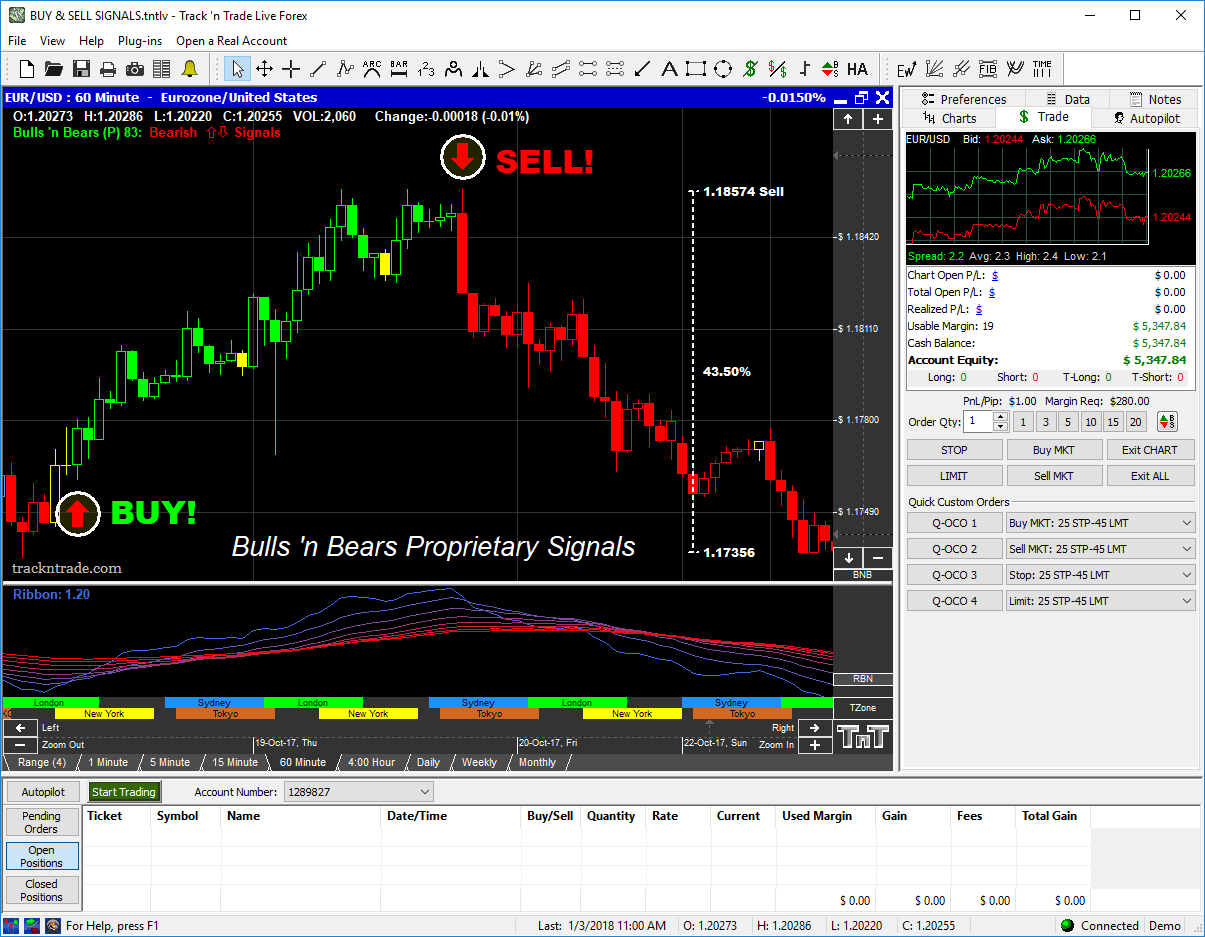 Trading Software Test