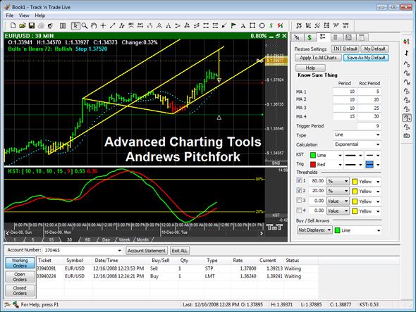 5 forex trading software