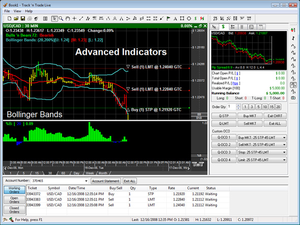 Fx automated trading systems