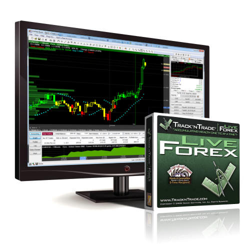 Forex live data feed free