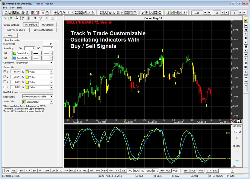 Commodity Futures Quotes and Charts