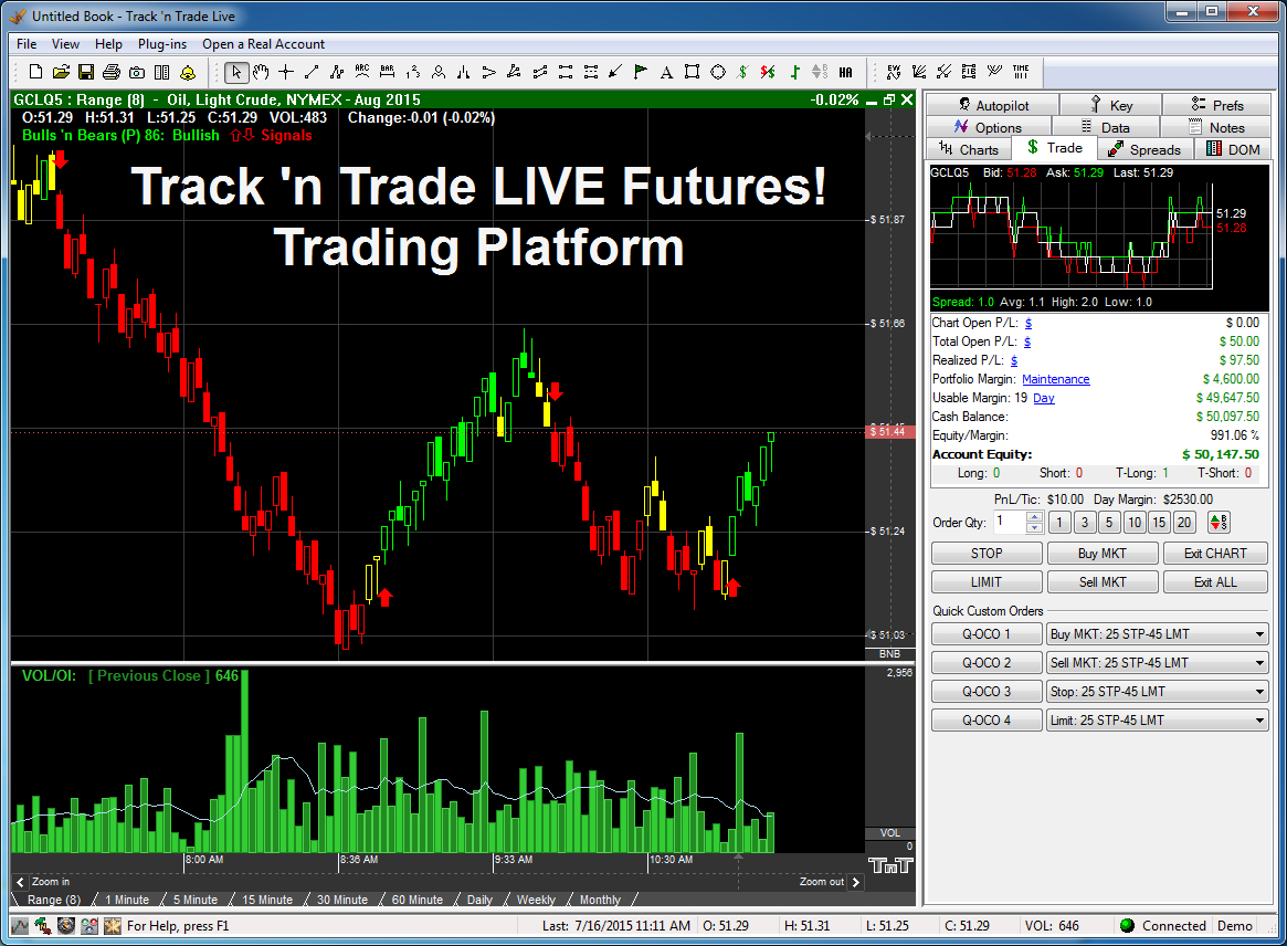 Virtual binary options trading game