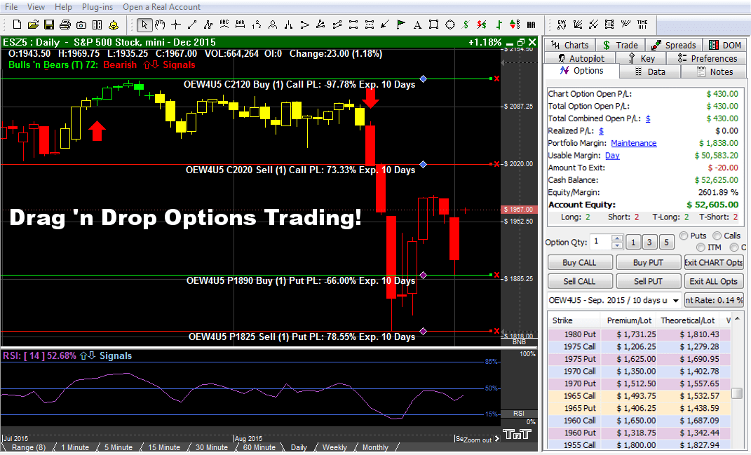 Commodity options trading platform