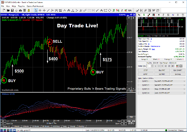 LIVE streaming futures data, Trade Futures tic-by-tic.