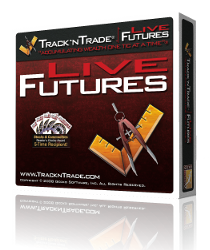 Option software for commodity trading