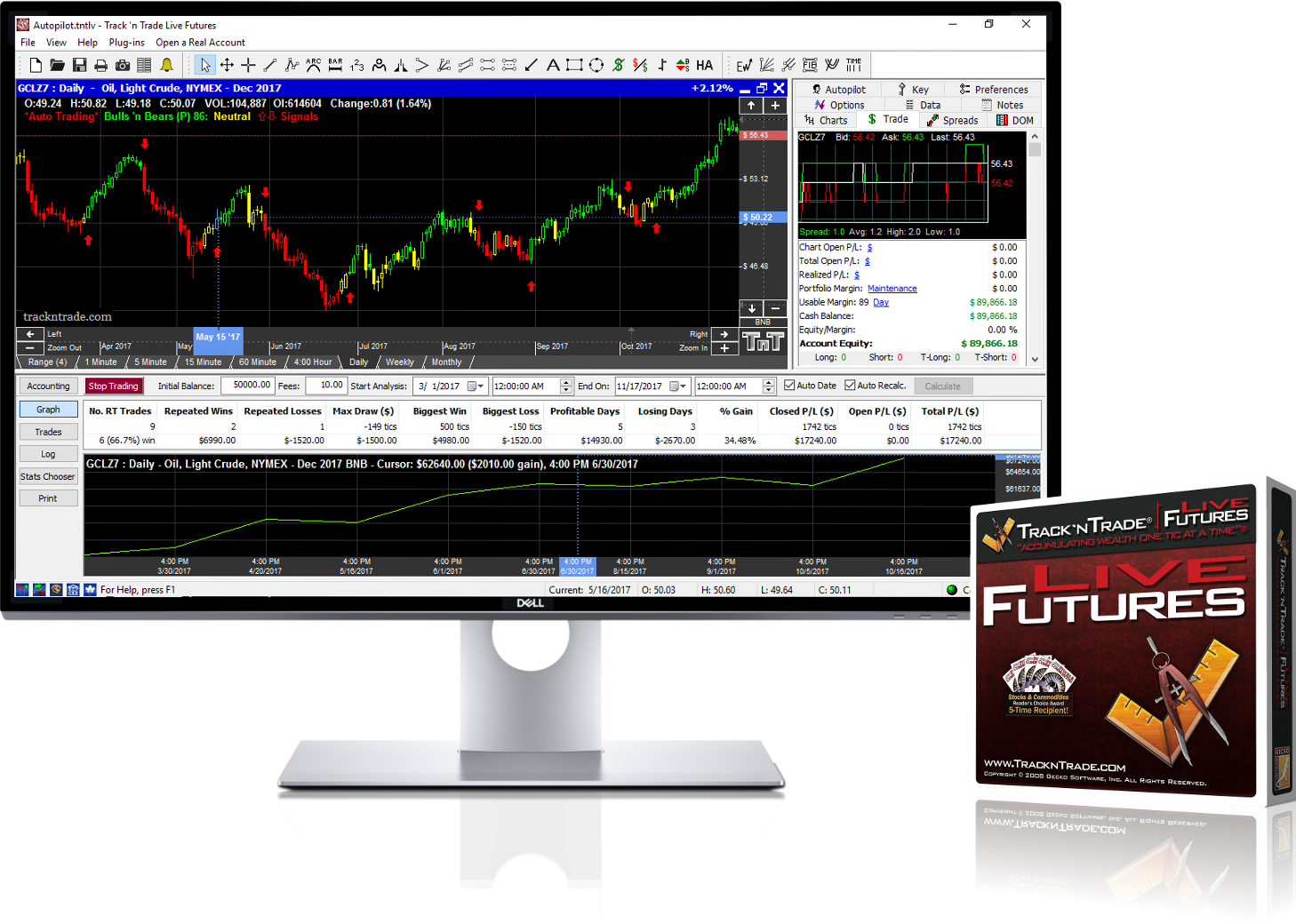 Track 'n Trade Live Futures and Commodities Trading Platform and Software
