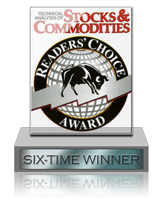 Stocks & Commodities Readers Choice Award Recipiant 6 years