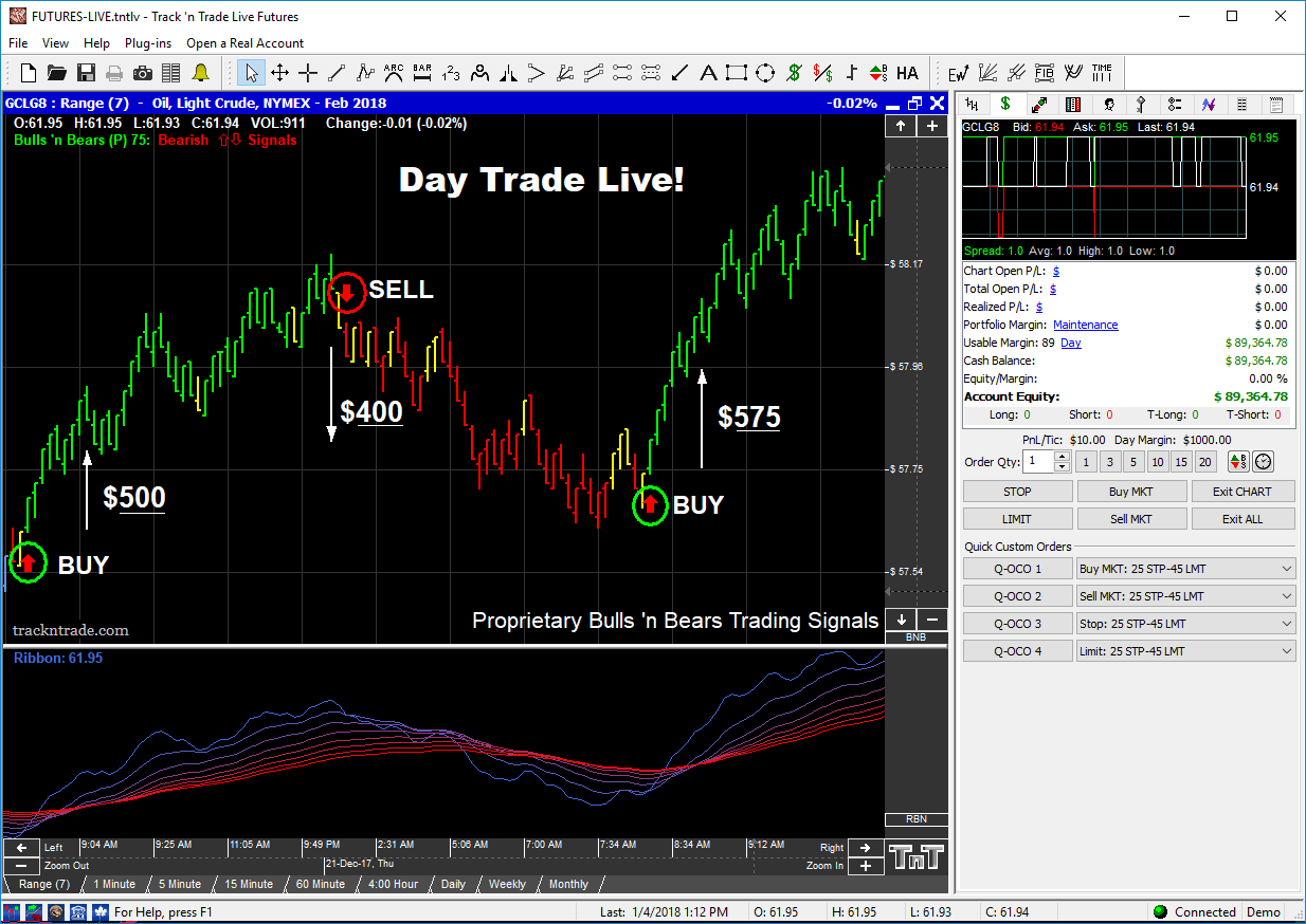 Free day trading software dubai