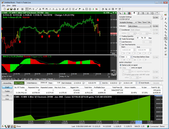 Free forex autopilot software download