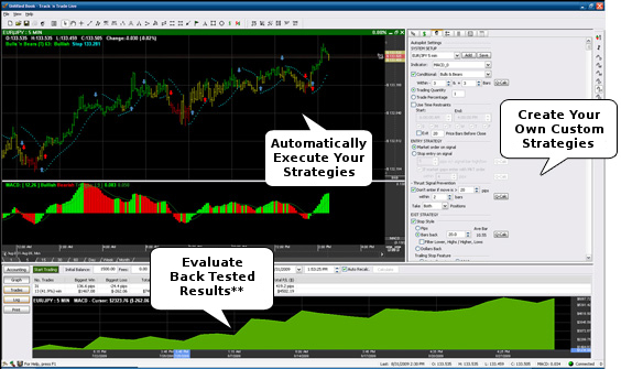 Forex prop trading
