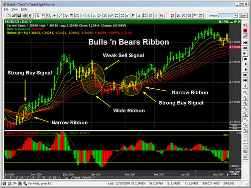 Chris capre sniper trading system for forex