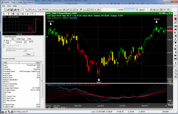 Automatically Identify Bullish & Bearish Trends Using The Candlestick Auto-Recognition Plug-in