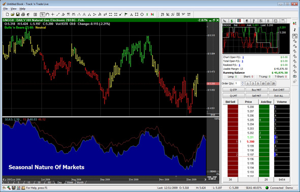 Seasonals Trading Software