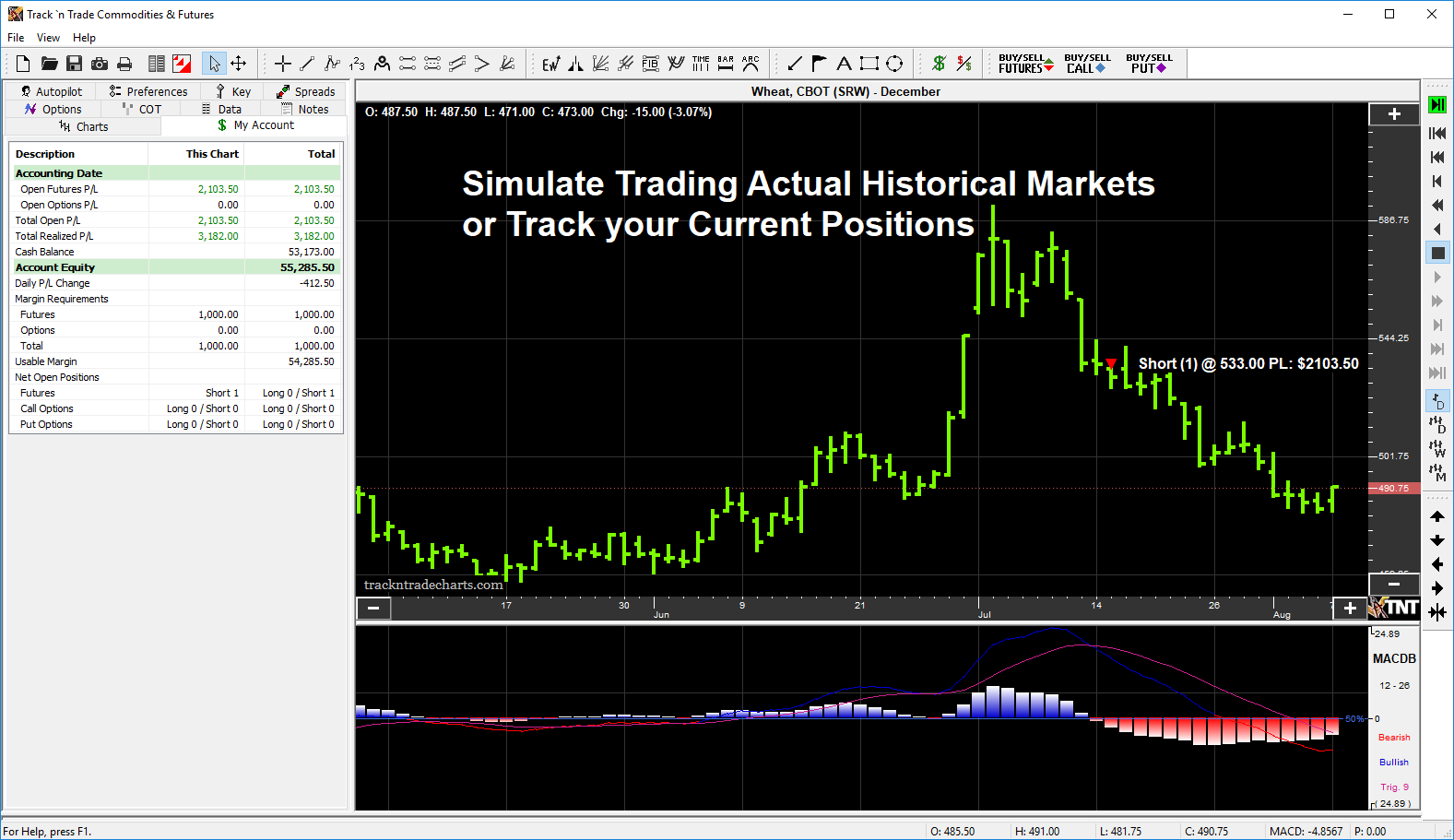 Option binary options payoff diagram