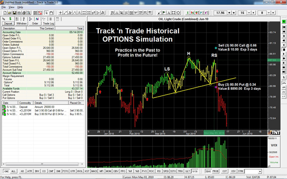 Simulate Options trading