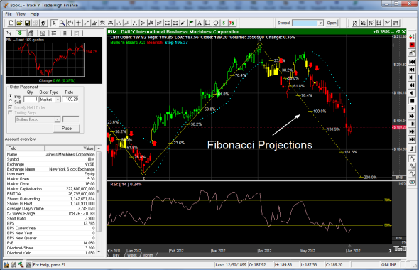 Best free forex analysis software