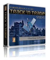 Stocks trading software